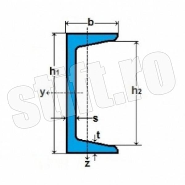 Profil UNP 40x20x5/6m
